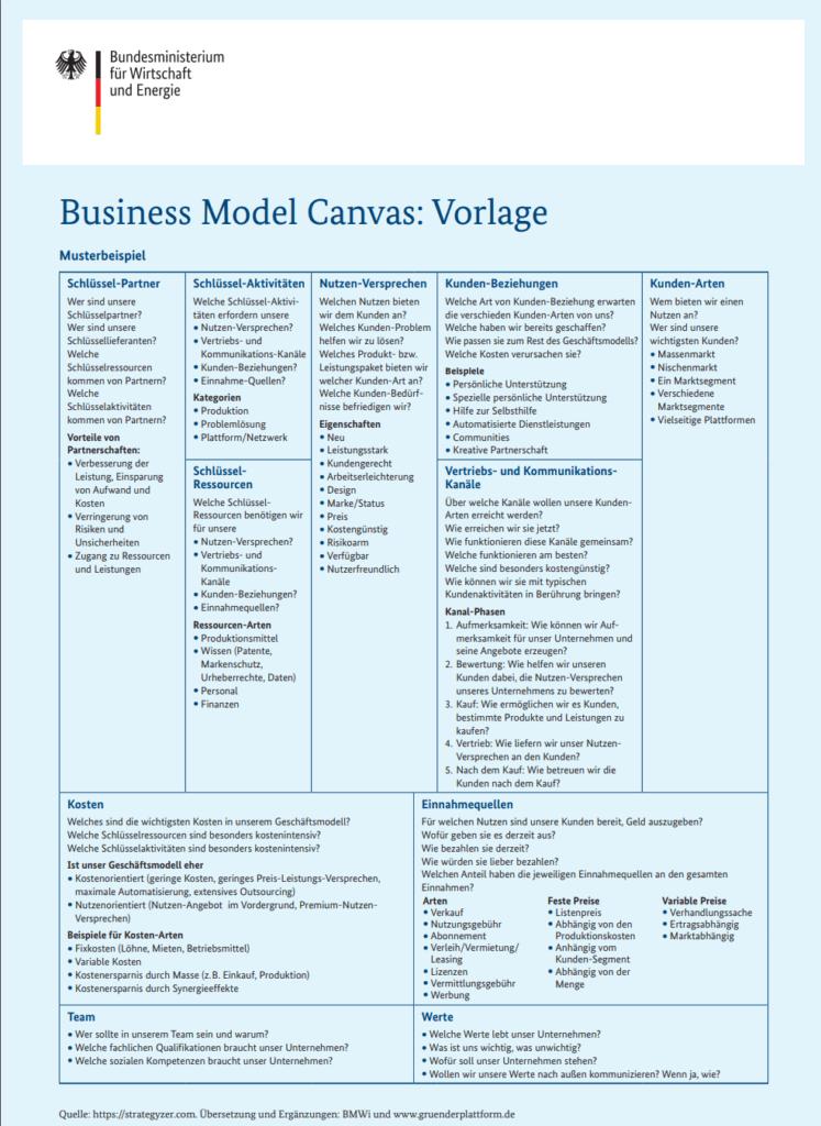 vorlage-businessmodell-canvas-bundesministerium